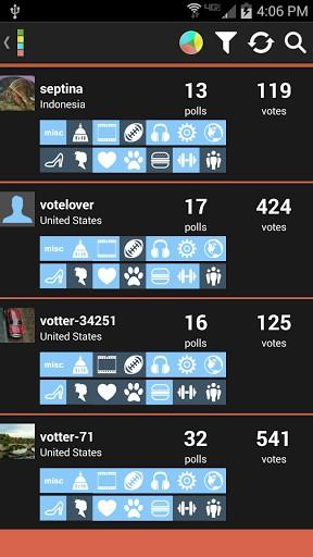 Votter: The Social Voting App