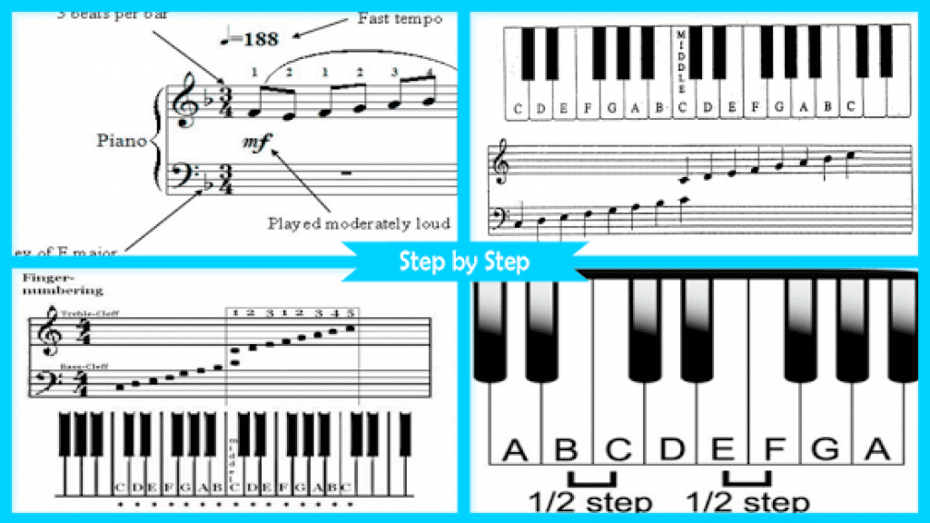 Learn Piano Step by Step app image