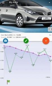 MyFuelLog2 - Car maintenance & Gas log