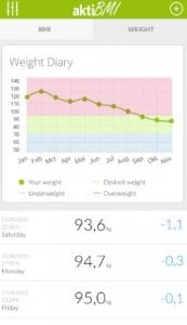 Weight Loss Tracker, BMI
