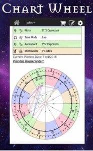 AstroMatrix Birth Chart Synastry Horoscopes