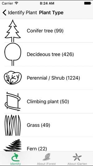 ipflanzen-screen