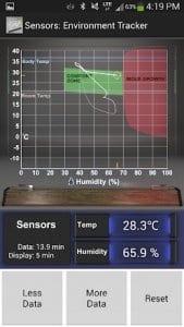 Sensors Temp and Humidity
