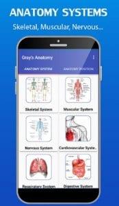 Gray's Anatomy - Anatomy Atlas 2020