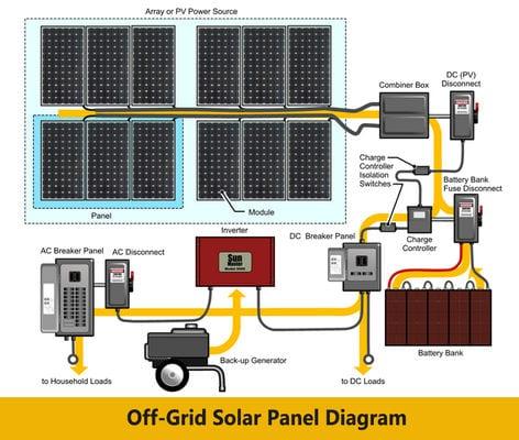 solar panel installation1