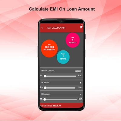 homeloan interest rate, emi, eligibility2