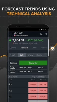 investing com1