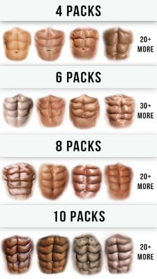 Man Abs Editor Men Six pack, Eight pack man style1