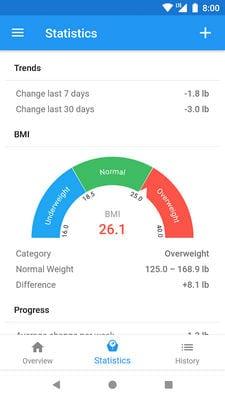 Weight Loss Tracker & BMI Calculator - WeightFit1