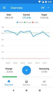 Weight Loss Tracker & BMI Calculator - WeightFit2