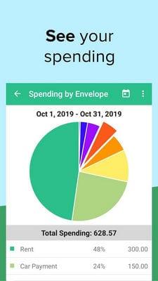 Goodbudget Budget & Finance2
