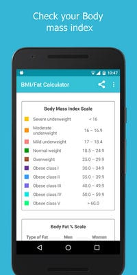 BMI Fat Weight Calculator1