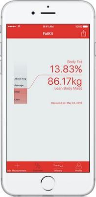 FatKit - Body Fat and Lean Body Mass Calculator2