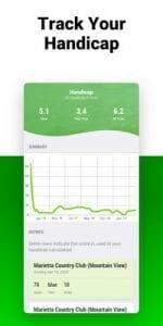 Golf GPS & Scorecard by SwingU2