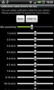 Wind Speed Meter anemometer by SameBits2
